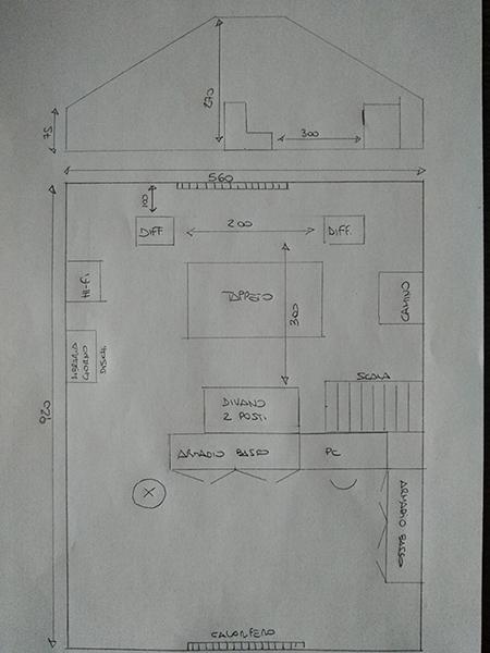 Posizionamento diffusori - Pagina 2 Locale10