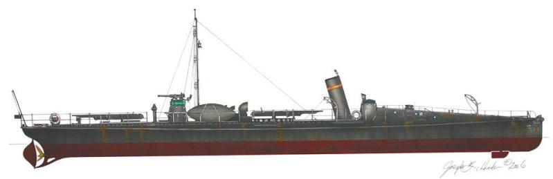 histoire des torpedo de 1863 à 1945 Photoz14