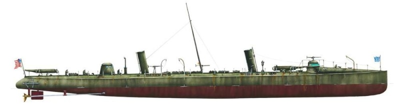 histoire des torpedo de 1863 à 1945 Photoz16