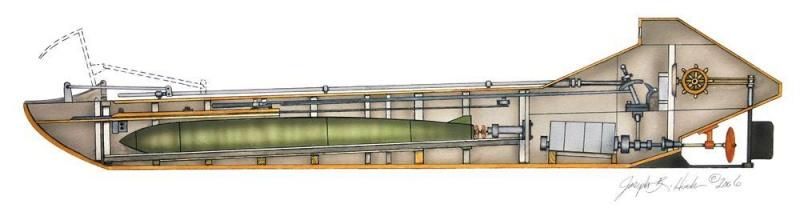 histoire des torpedo de 1863 à 1945 Photoz21