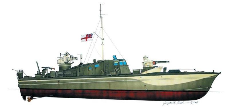 histoire des torpedo de 1863 à 1945 Photoz27