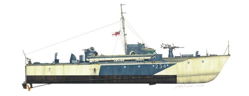 histoire des torpedo de 1863 à 1945 Photoz28