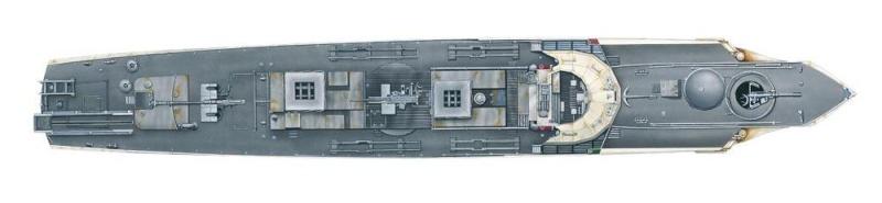 histoire des torpedo de 1863 à 1945 Photoz30
