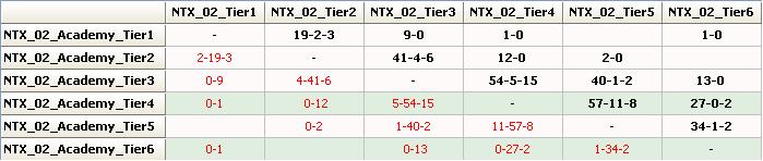 '02 FBR Rankings 05-29-12 02_int16