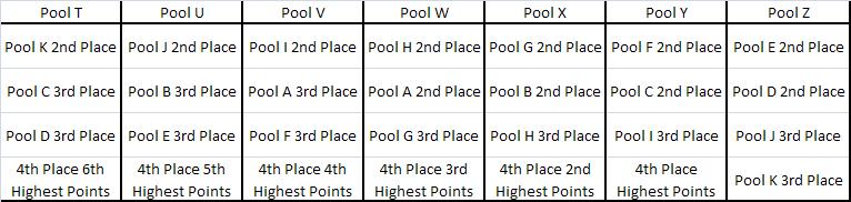 LHGCL Qualifying Tournament 2012 Lh_28_10