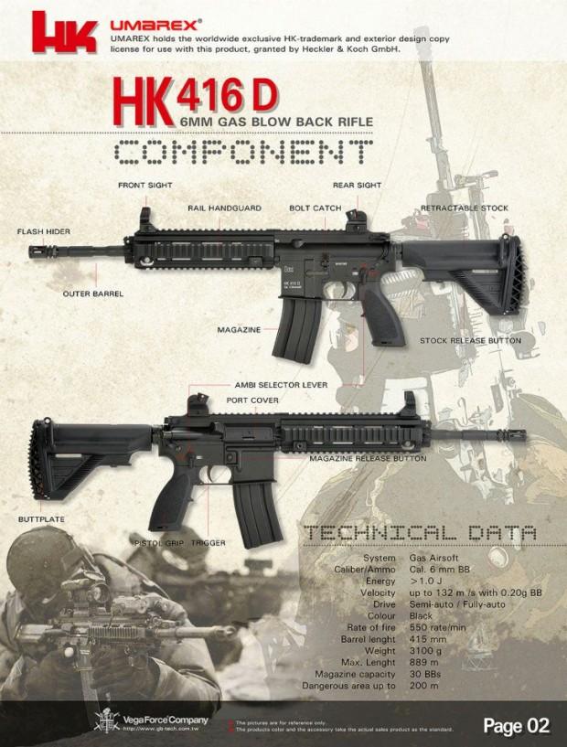 Umarex (VFC) - HK416D GBB-R Umarex11