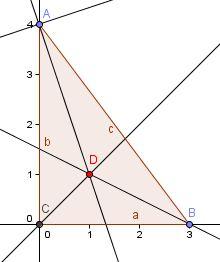Rayon du cercle inscrit d'un triangle rectangle Cathat10