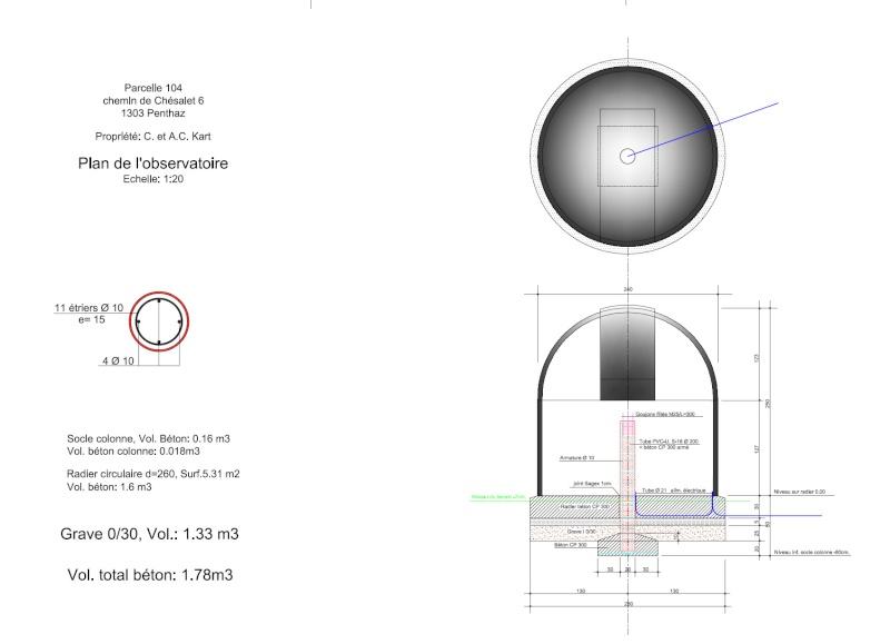 Ebauche d'approche d'idée de projet d'un observatoire Plan10