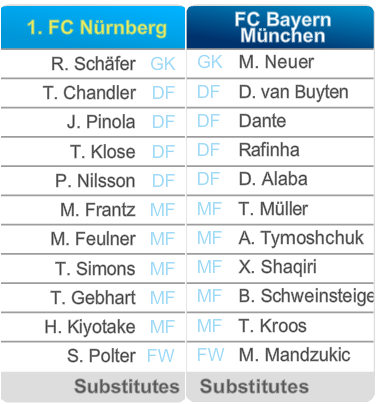 Bundesliga diretta! Immagi25