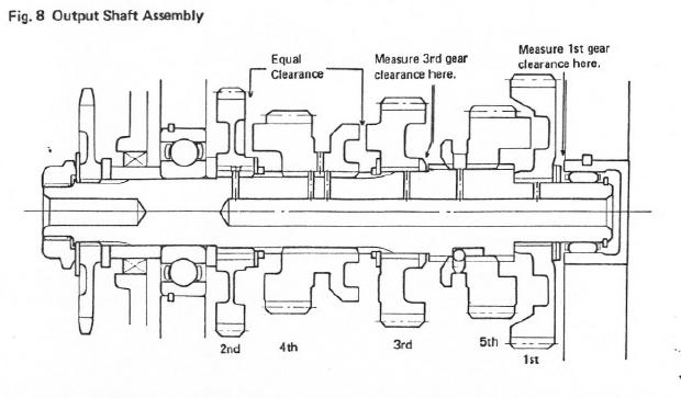 Mécanisme de sélection - Page 2 Bv210