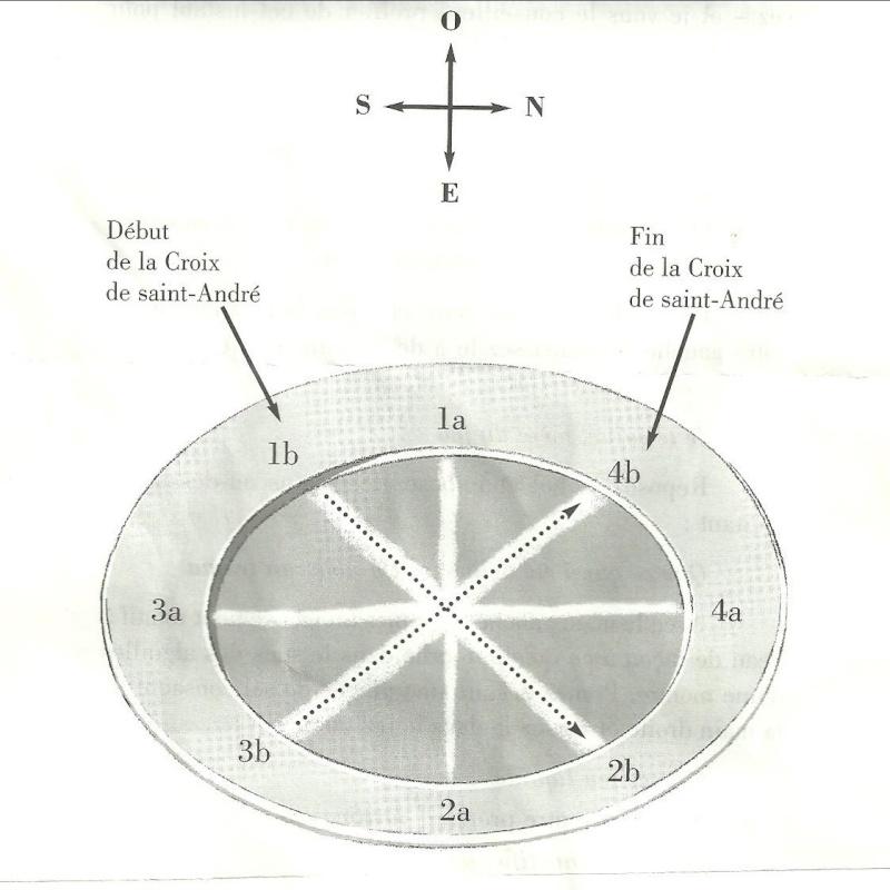 La consécration du sel Croix_11