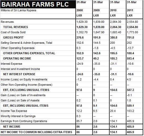 BFL & TAFL Financials - Page 2 Bfl_ea10