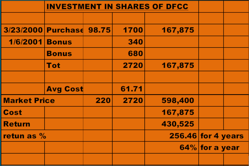 Who have experience in long term investments? Dfcc-g10