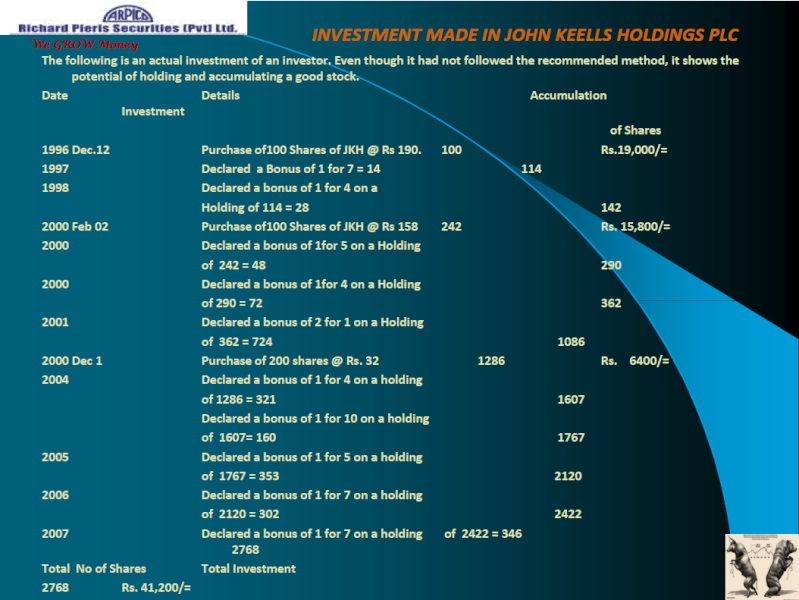 Who have experience in long term investments? Jkh-gr10