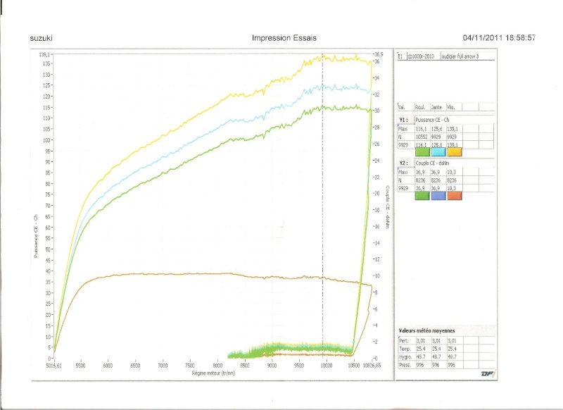[topic unique] Les courbes des CB1000R des membres - Page 3 Lao_vi11