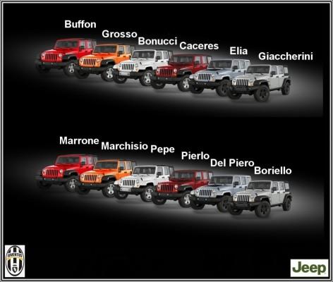 Juventus de Turin : Jeep sur les maillots des Bianconeri Des-je10