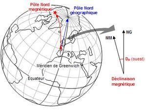 Documentaire ARTE sur l'inversement des pôles. Pole-m10