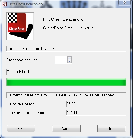 Test your CPU....Fritz benchmark Clipbo10