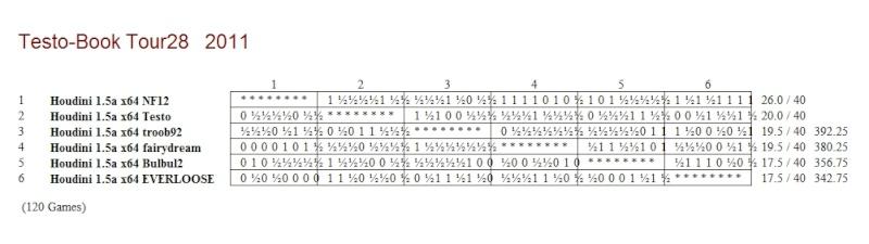 Testo-Book Tour28 - Page 2 Clipbo14