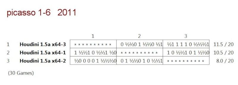 3 way test bulbul4-phantomxx-prodigy Clipbo17