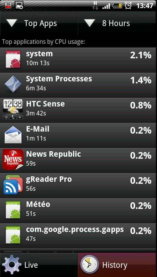 [AIDE] La batterie se décharge très vite sans aucune raison ! HELP svp  2011-010