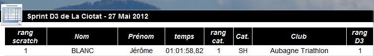 27/05/12 Triathlon sprint 3D, 2ème étape, La Ciotat  110