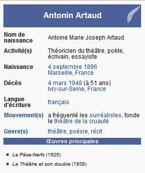 Antonin Artaud Tullia46