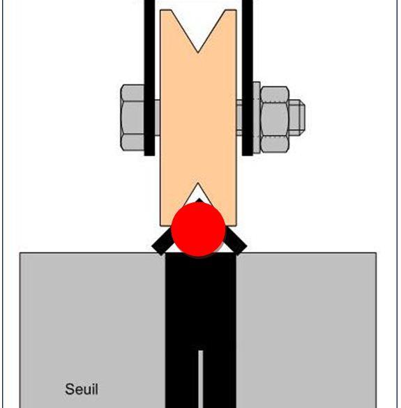 [projet] réalisation d'un portail métal/PVC 2011_110