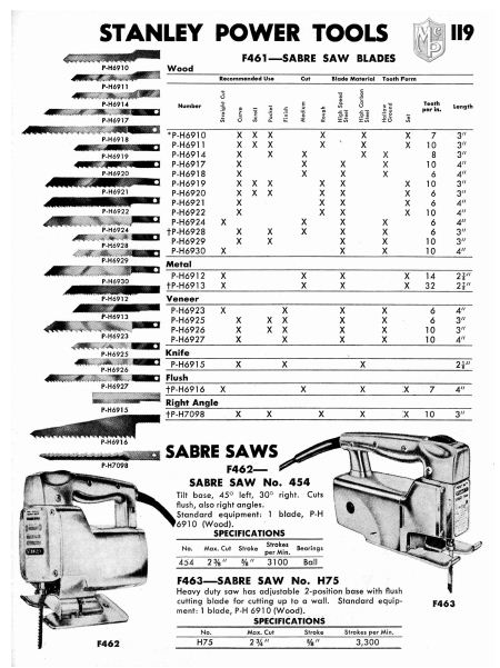 Dans la rubrique des vieux outils - Page 2 2011_257