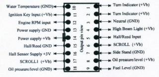 Installation d'un bouton poussoir compteur Ostao010