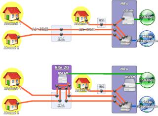 Affaiblissement des signaux xDSL : explications et détails techniques Schema10