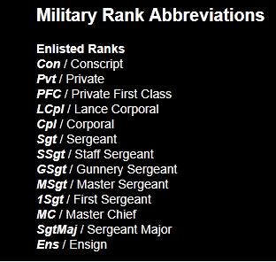 Server Ranks Abbrev11