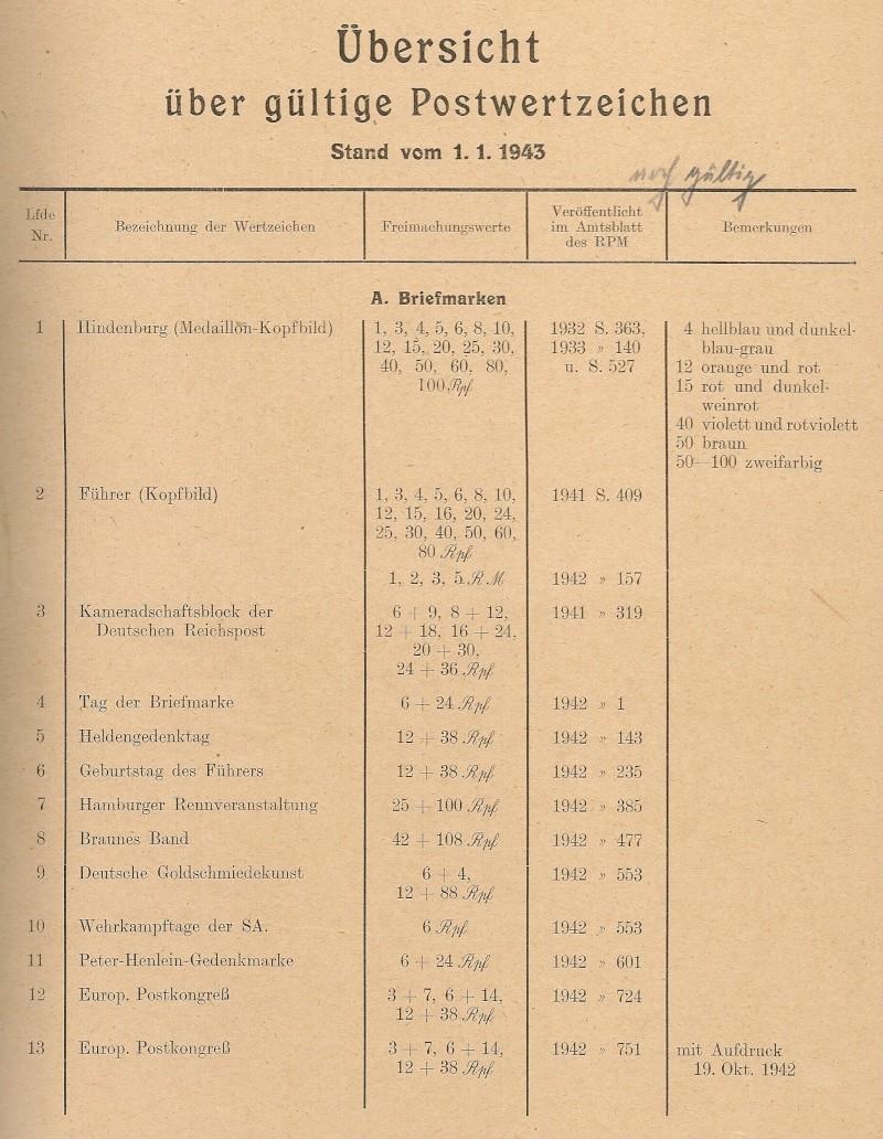 Deutsche Reichspost 1943 Scann990