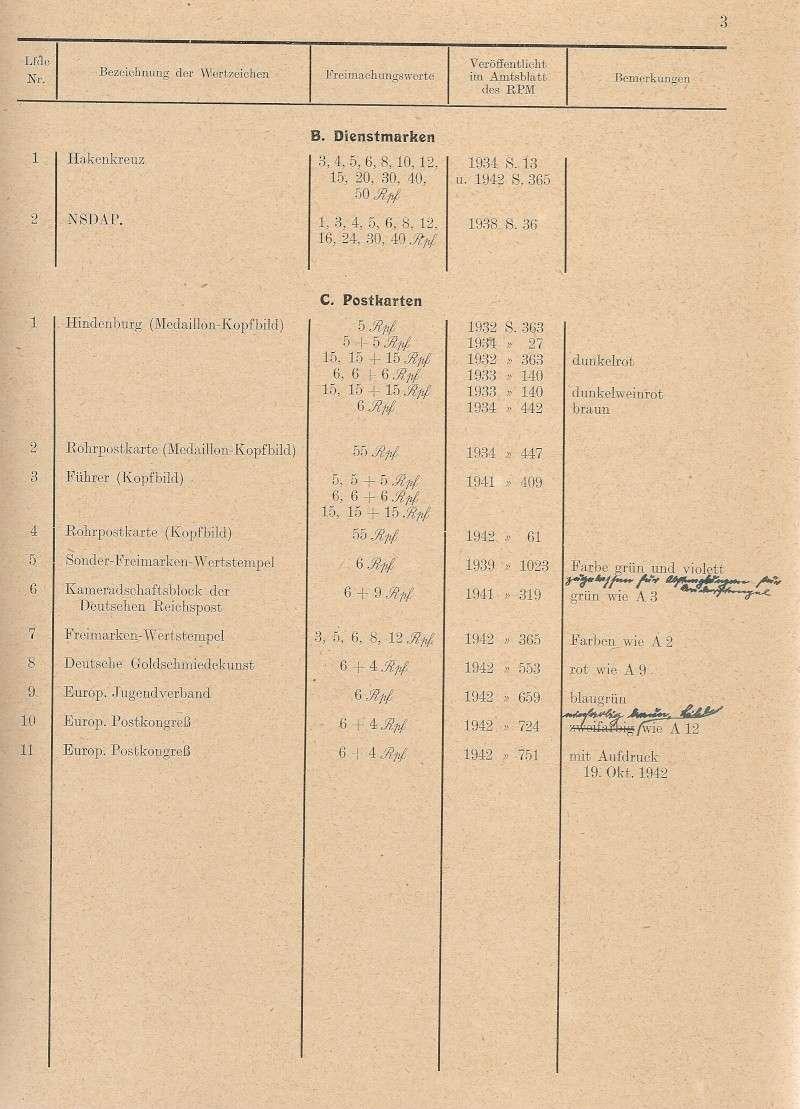 Deutsche Reichspost 1943 Scann991