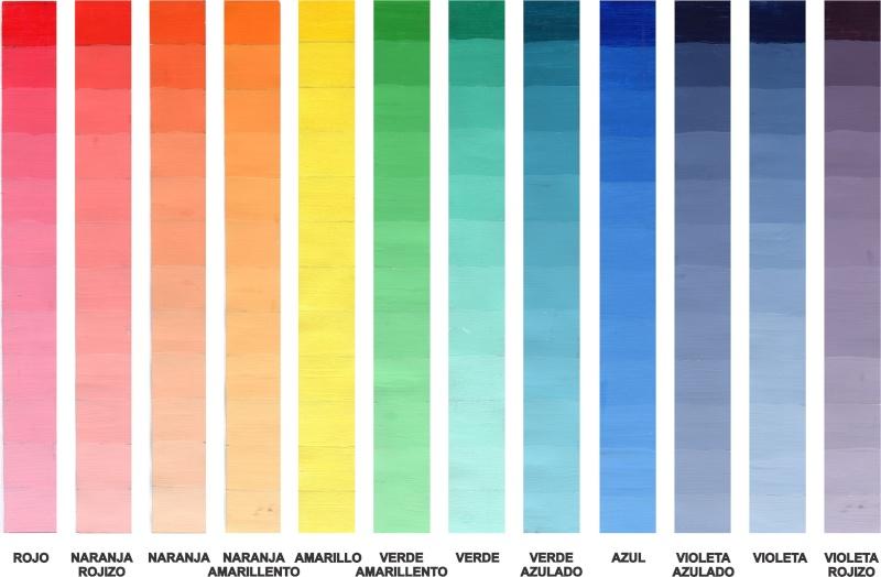 Estados Tonales del Color Color11