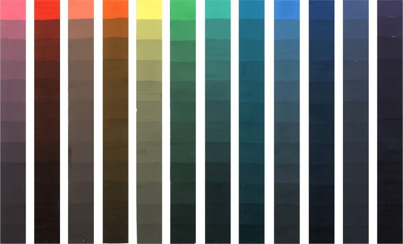 Estados Tonales del Color Color210