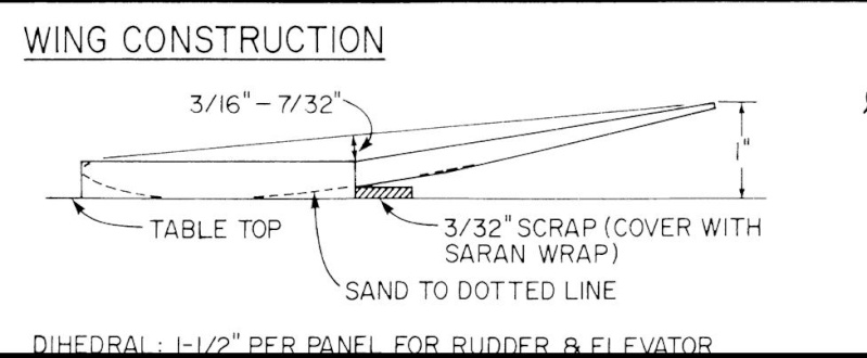 Looking for: Easy to build basic RC airplane plans Honker13