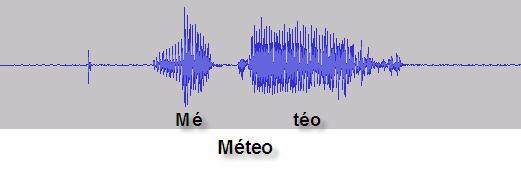 reconnaissance vocale  Mateo10