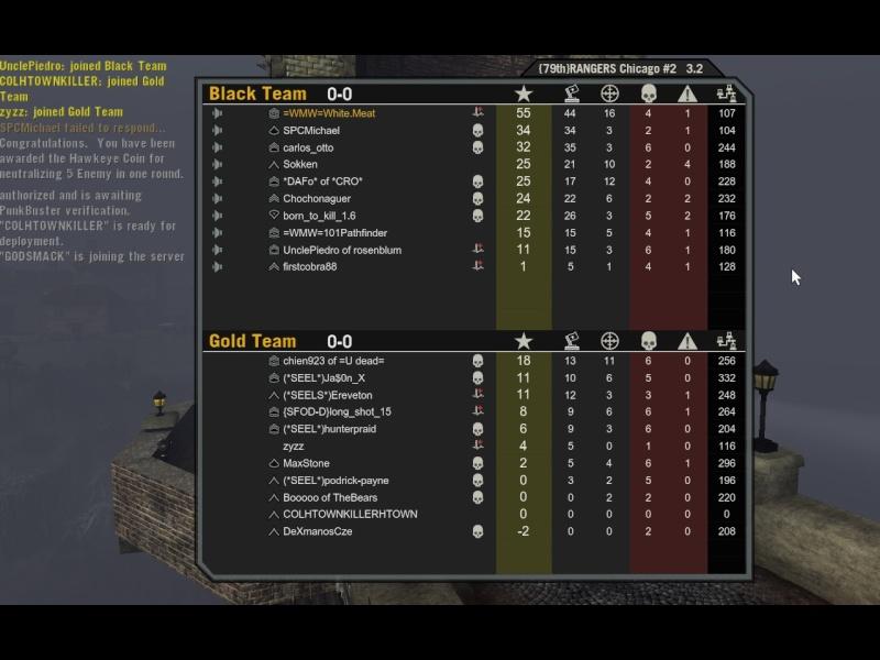 my best score to date  HOOAH !! 2012-015