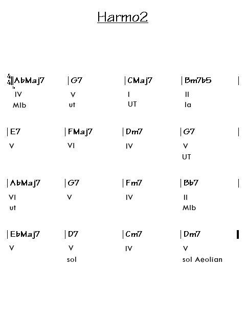 Analyse harmonique:gammes mineures harmoniques Harmo213