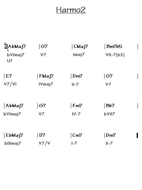 Analyse harmonique:gammes mineures harmoniques Harmo216