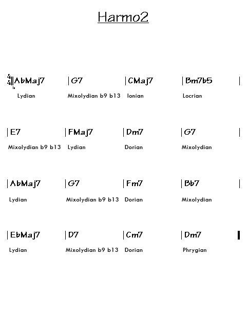 Analyse harmonique:gammes mineures harmoniques Harmo218