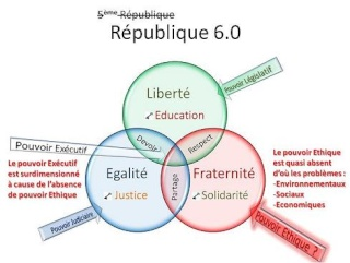 Ebauche constitution  Republ11