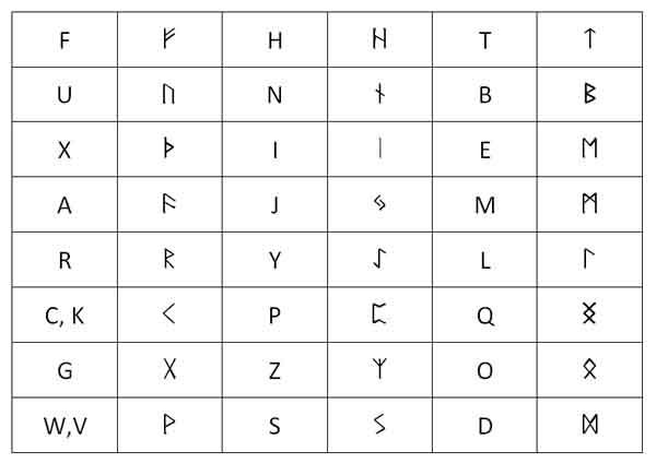 Рунический шрифт En10