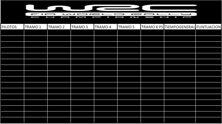 CLASIFICACIONES WRC  Clasif10