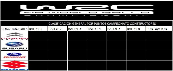 CLASIFICACIONES WRC  Clasif12