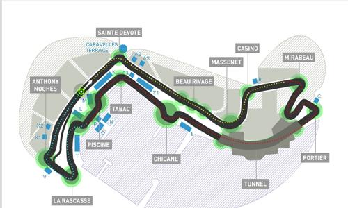 HILO GENERAL GP2 SERIES Monaco10