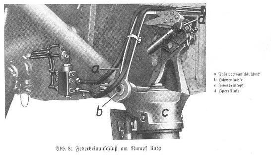 Me Bf109F details 210