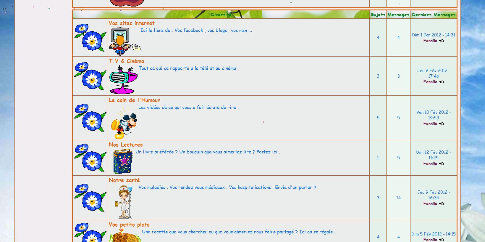 petit soucis de séparation de forum Okiki10