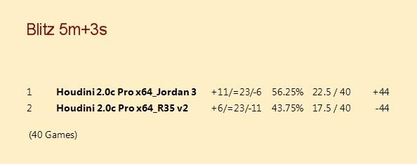 jordan 3.0 ctg Bookte10